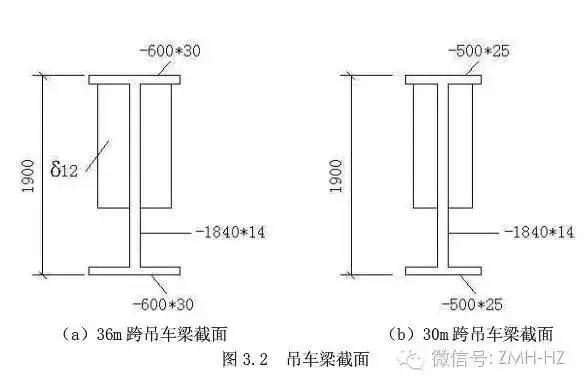 根据钢结构材料事故的案例分析看钢结构材料的采购